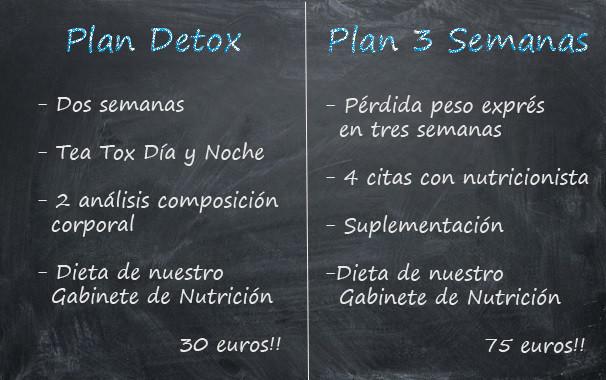 Dietas: Plan Detox y Pérdida de Peso Exprés para empezar 2016